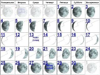 Лунный календарь 2017   infogodcom